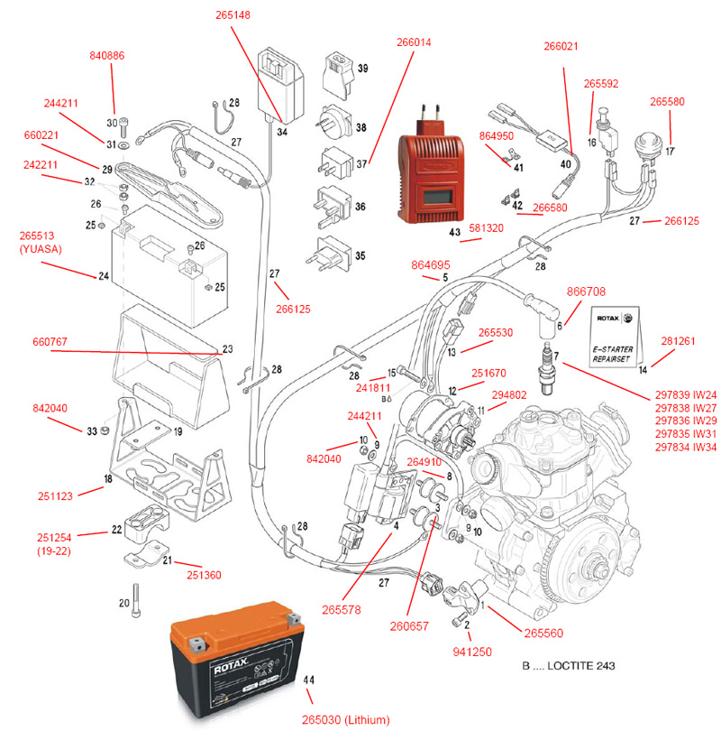 Ignition Unit, E-Starter, Battery, Electrics
