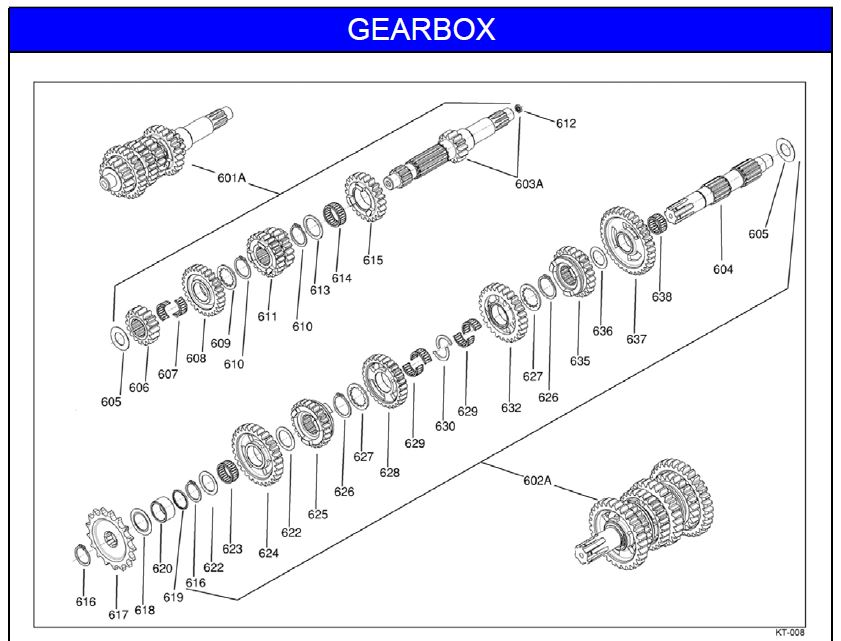 175cc Gearbox