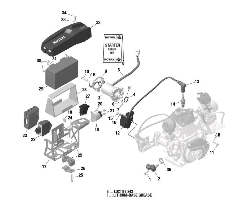 EVO Ignition Unit, E-Starter, Battery, Electronic Box