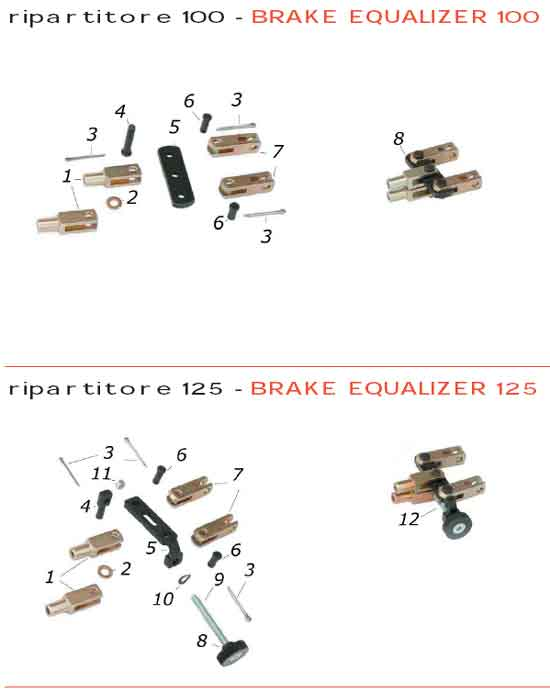 CRG, Brake Equalizer